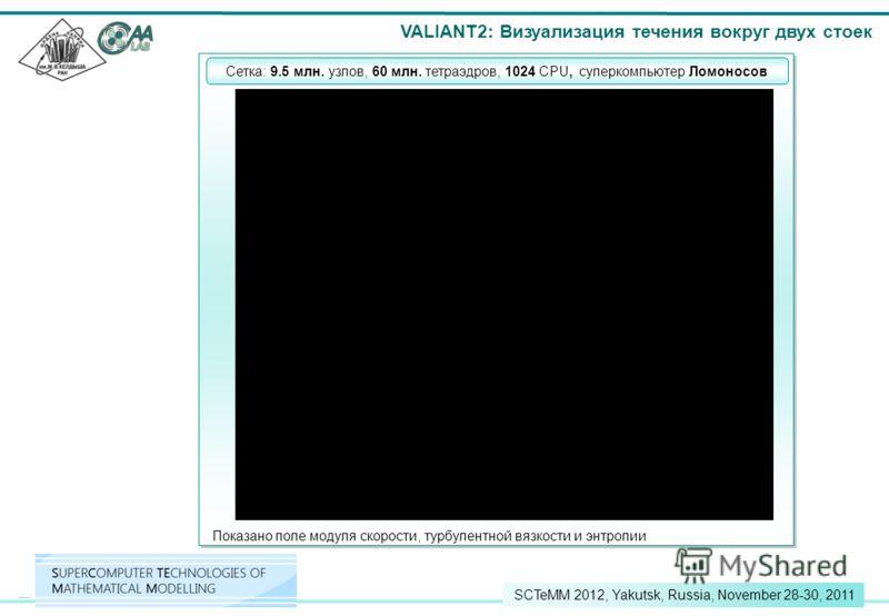 31 SCTeMM 2012, Yakutsk, Russia, November 28-30, 2011 Вид сбоку VALIANT2: Визуализация течения вокруг двух стоек Сетка: 9.5 млн. узлов, 60 млн. тетраэдров, 1024 CPU, суперкомпьютер Ломоносов Показано поле модуля скорости, турбулентной вязкости и энтр