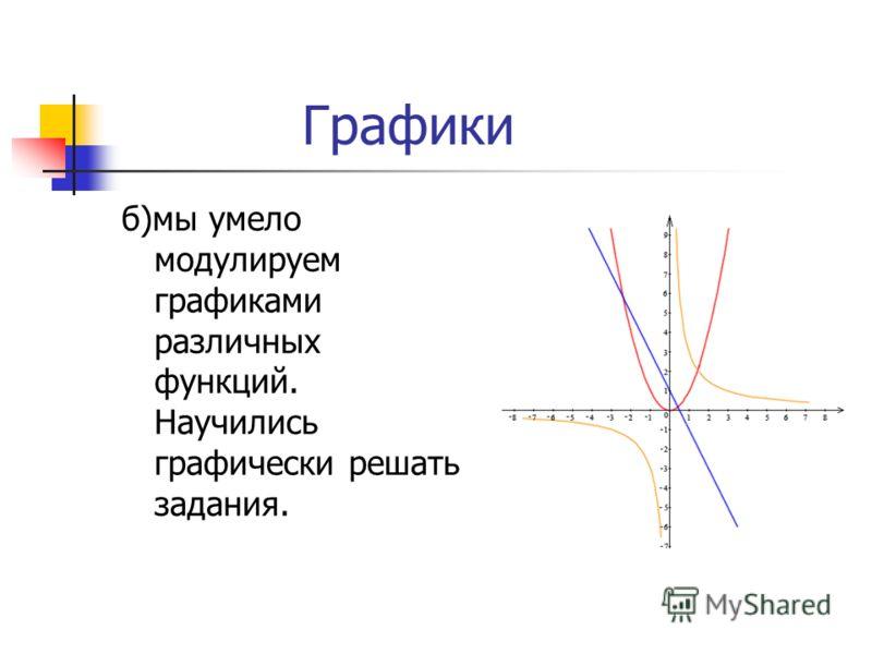 Графики б)мы умело модулируем графиками различных функций. Научились графически решать задания.