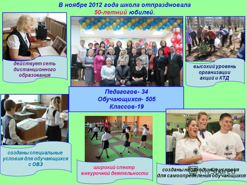 В ноябре 2012 года школа отпраздновала 50-летний юбилей. действует сеть дистанционного образования высокий уровень организации акций и КТД созданы специальные условия для обучающихся с ОВЗ широкий спектр внеурочной деятельности Педагогов- 34 Обучающи