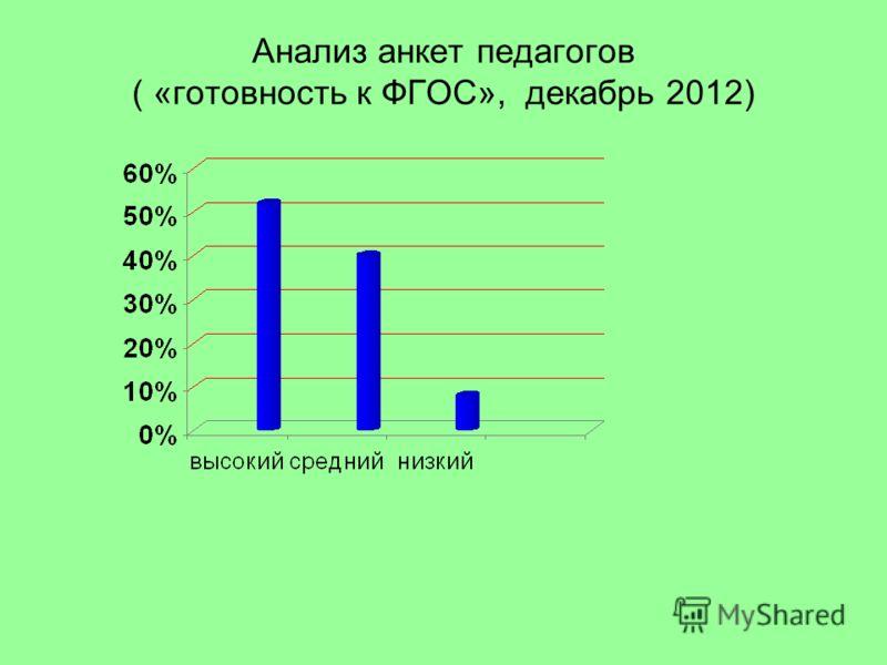 Анализ анкет педагогов ( «готовность к ФГОС», декабрь 2012)