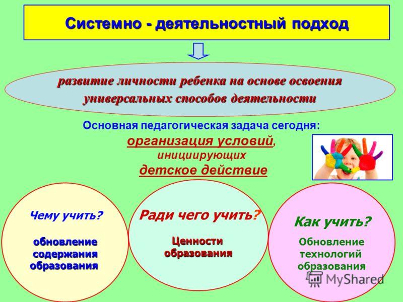 Системно - деятельностный подход Основная педагогическая задача сегодня: организация условий, инициирующих детское действие Чему учить?обновлениесодержанияобразования Ради чего учить?Ценностиобразования Как учить? Обновление технологий образования ра