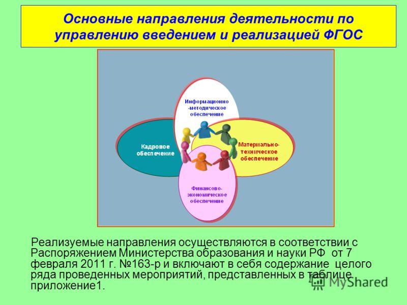 Реализуемые направления осуществляются в соответствии с Распоряжением Министерства образования и науки РФ от 7 февраля 2011 г. 163-р и включают в себя содержание целого ряда проведенных мероприятий, представленных в таблице приложение1. Основные напр