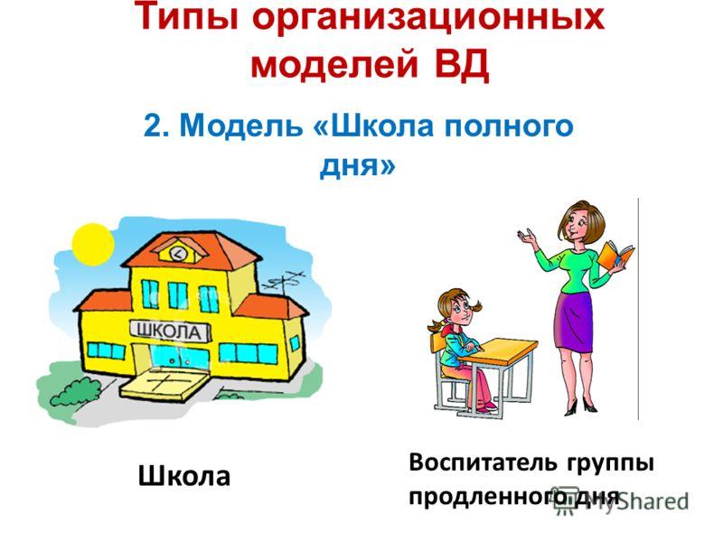 Типы организационных моделей ВД 2. Модель «Школа полного дня» Школа Воспитатель группы продленного дня