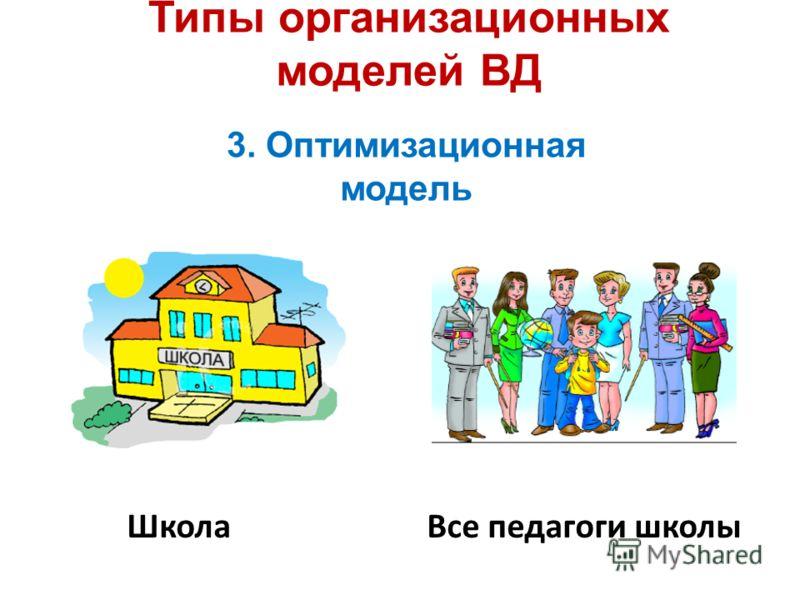 Типы организационных моделей ВД ШколаВсе педагоги школы 3. Оптимизационная модель