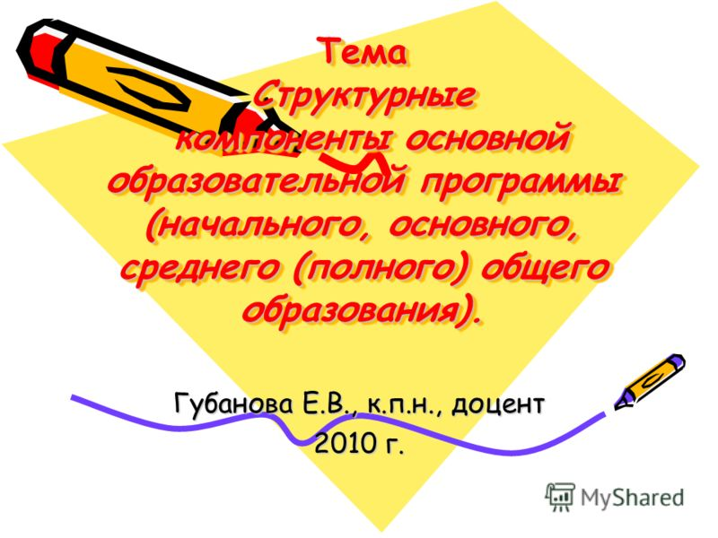 Тема Структурные компоненты основной образовательной программы (начального, основного, среднего (полного) общего образования). Губанова Е.В., к.п.н., доцент 2010 г.
