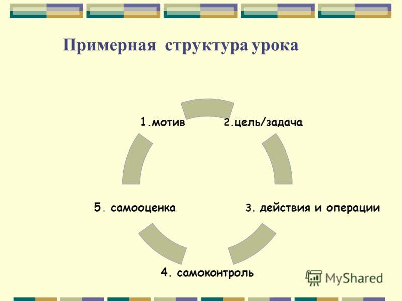 Примерная структура урока 2.цель/задача 3. действия и операции 4. самоконтроль 5. самооценка 1.мотив