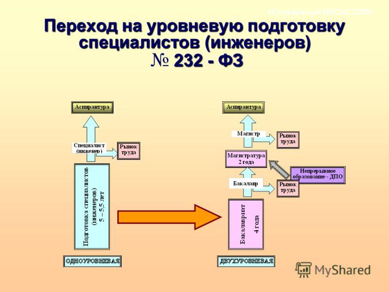 Переход на уровневую подготовку специалистов (инженеров) 232 - ФЗ «Конференция МИСиС 2008»