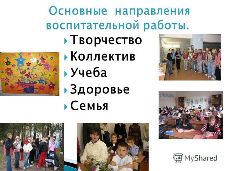 Творчество Коллектив Учеба Здоровье Семья