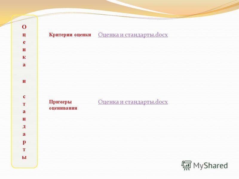 Критерии оценки Оценка и стандарты.docx Примеры оценивания Оценка и стандарты.docx