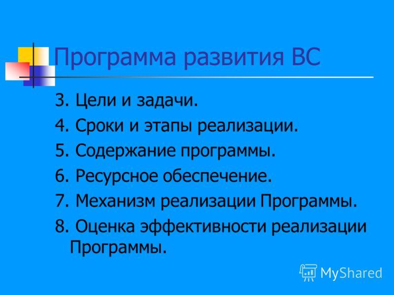 Программа развития ВС 3. Цели и задачи. 4. Сроки и этапы реализации. 5. Содержание программы. 6. Ресурсное обеспечение. 7. Механизм реализации Программы. 8. Оценка эффективности реализации Программы.