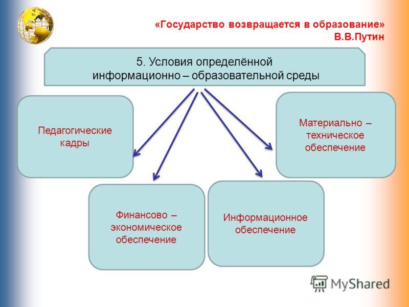 «Государство возвращается в образование» В.В.Путин 5. Условия определённой информационно – образовательной среды Педагогические кадры Материально – техническое обеспечение Финансово – экономическое обеспечение Информационное обеспечение