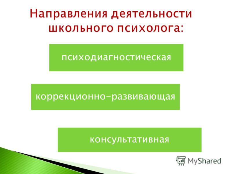 Направления деятельности школьного психолога: Направления деятельности школьного психолога: психодиагностическая консультативная коррекционно-развивающая