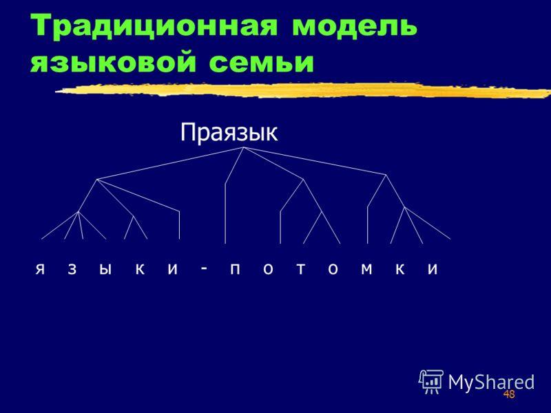 48 Традиционная модель языковой семьи Праязык я з ы к и - п о т о м к и