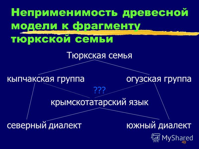 49 Неприменимость древесной модели к фрагменту тюркской семьи Тюркская семья кыпчакская группаогузская группа ??? крымскотатарский язык северный диалектюжный диалект