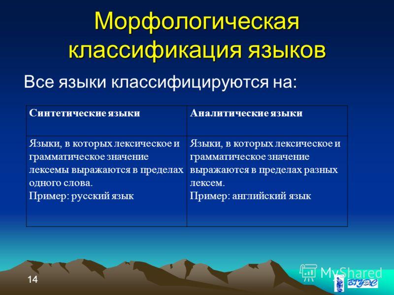 Морфологическая классификация языков Все языки классифицируются на: 14 Синтетические языкиАналитические языки Языки, в которых лексическое и грамматическое значение лексемы выражаются в пределах одного слова. Пример: русский язык Языки, в которых лек