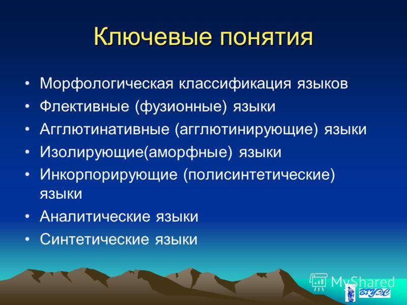 3 Ключевые понятия Морфологическая классификация языков Флективные (фузионные) языки Агглютинативные (агглютинирующие) языки Изолирующие(аморфные) языки Инкорпорирующие (полисинтетические) языки Аналитические языки Синтетические языки