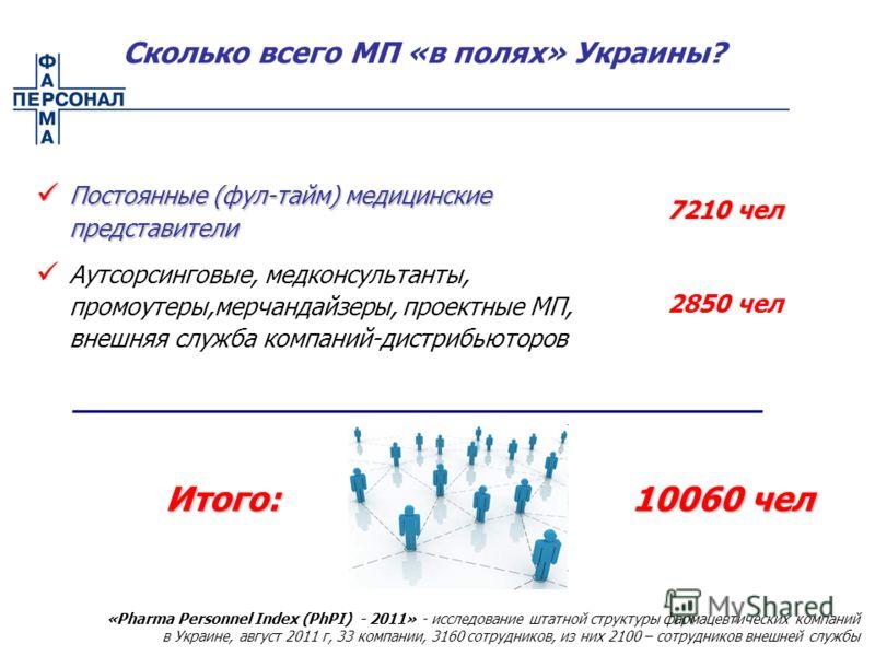 Сколько всего МП «в полях» Украины? Постоянные (фул-тайм) медицинские представители Постоянные (фул-тайм) медицинские представители Аутсорсинговые, медконсультанты, промоутеры,мерчандайзеры, проектные МП, внешняя служба компаний-дистрибьюторов 7210 ч