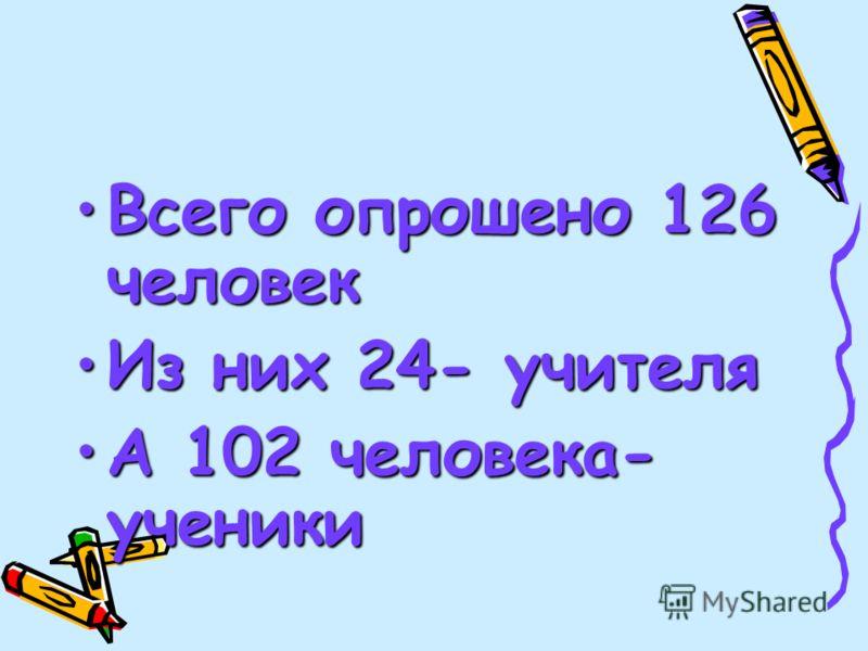 Всего опрошено 126 человекВсего опрошено 126 человек Из них 24- учителяИз них 24- учителя А 102 человека- ученикиА 102 человека- ученики
