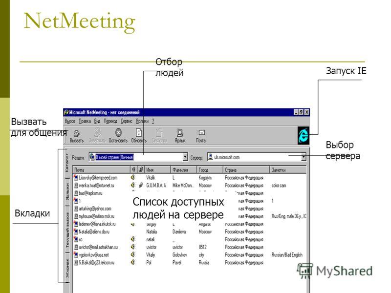 NetMeeting Вызвать для общения Вкладки Выбор сервера Отбор людей Список доступных людей на сервере Запуск IE