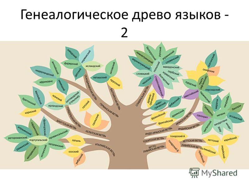 Генеалогическое древо языков - 2