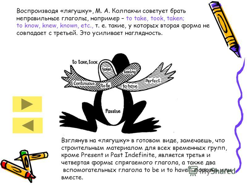 Воспроизводя «лягушку», М. А. Колпакчи советует брать неправильные глаголы, например – to take, took, taken; to know, knew, known, etc., т. е. такие, у которых вторая форма не совпадает с третьей. Это усиливает наглядность. Взглянув на «лягушку» в го