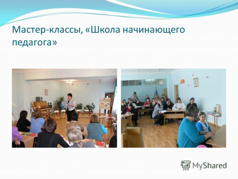 Мастер-классы, «Школа начинающего педагога»