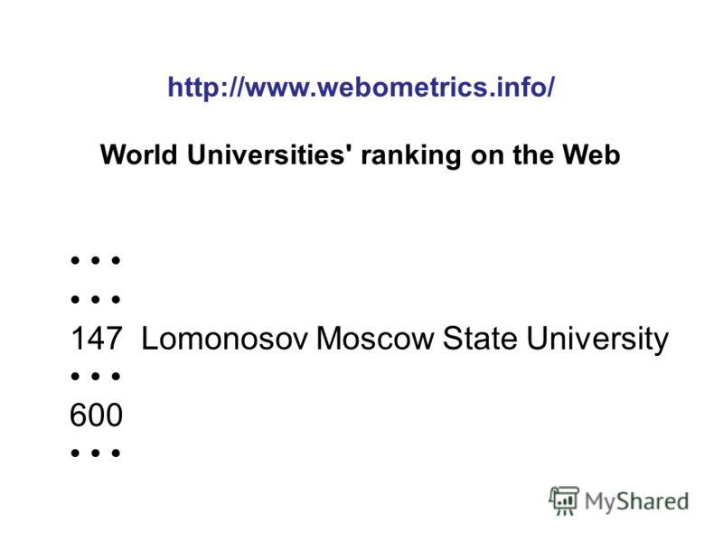 http://www.webometrics.info/ World Universities' ranking on the Web 147 Lomonosov Moscow State University 600