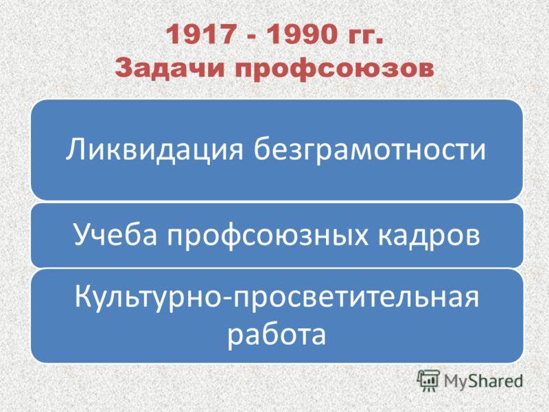 1917 - 1990 гг. Задачи профсоюзов Ликвидация безграмотности Учеба профсоюзных кадров Культурно-просветительная работа