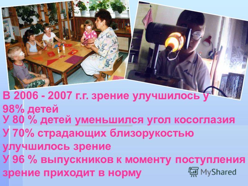 В 2006 - 2007 г.г. зрение улучшилось у 98% детей У 80 % детей уменьшился угол косоглазия У 70% страдающих близорукостью улучшилось зрение У 96 % выпускников к моменту поступления зрение приходит в норму