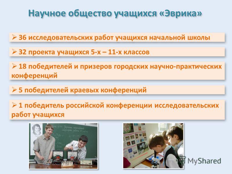 Научное общество учащихся «Эврика» 32 проекта учащихся 5-х – 11-х классов 36 исследовательских работ учащихся начальной школы 18 победителей и призеров городских научно-практических конференций 5 победителей краевых конференций 1 победитель российско
