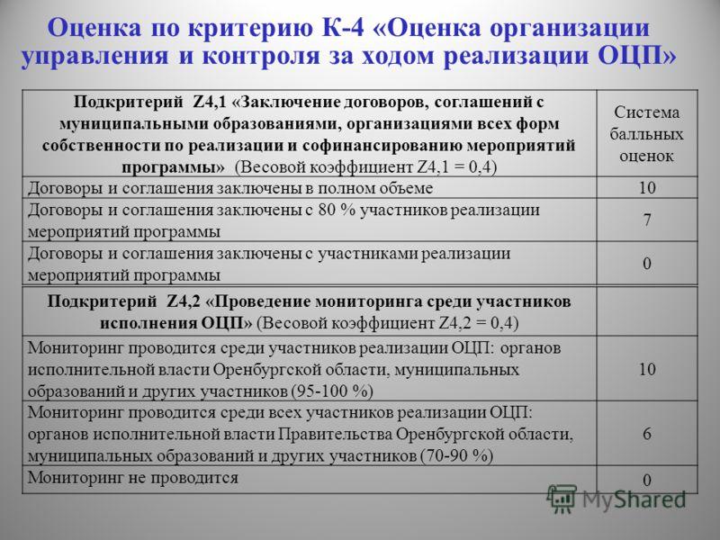 Оценка по критерию К-4 «Оценка организации управления и контроля за ходом реализации ОЦП» Подкритерий Z4,1 «Заключение договоров, соглашений с муниципальными образованиями, организациями всех форм собственности по реализации и софинансированию меропр