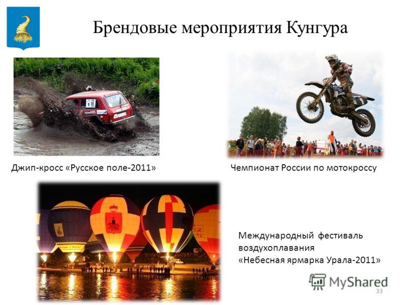 33 Брендовые мероприятия Кунгура Джип-кросс «Русское поле-2011» Международный фестиваль воздухоплавания «Небесная ярмарка Урала-2011» Чемпионат России по мотокроссу