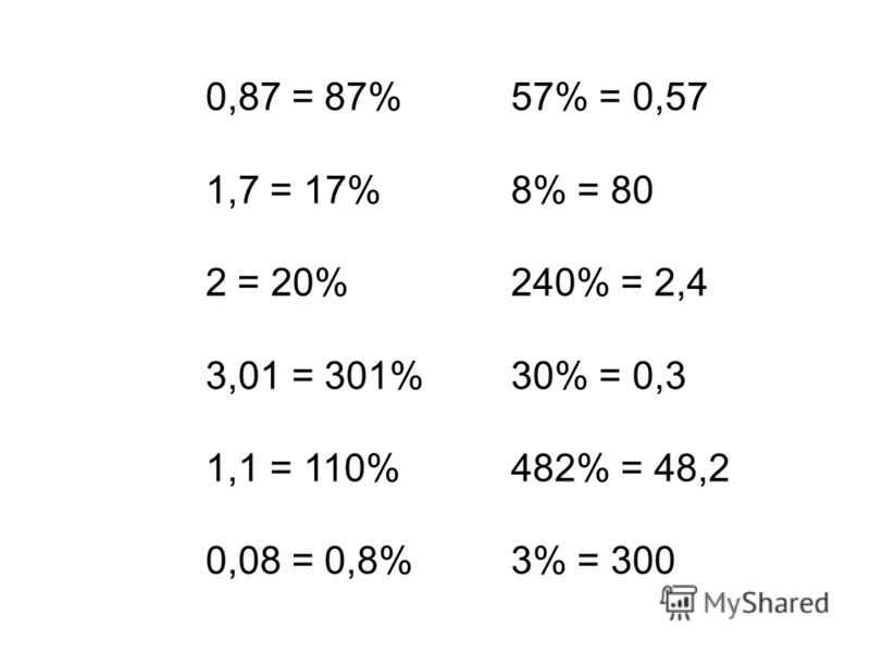 0,87 = 87% 57% = 0,57 1,7 = 17% 8% = 80 2 = 20% 240% = 2,4 3,01 = 301% 30% = 0,3 1,1 = 110% 482% = 48,2 0,08 = 0,8% 3% = 300