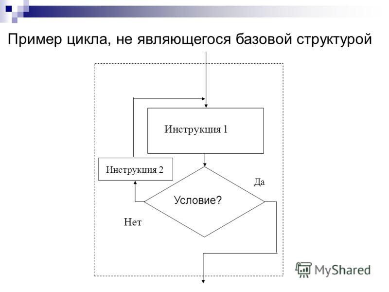 Пример цикла, не являющегося базовой структурой Инструкция 1 Условие? Нет Да Инструкция 2
