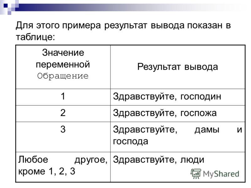 Для этого примера результат вывода показан в таблице: Значение переменной Обращение Результат вывода 1Здравствуйте, господин 2Здравствуйте, госпожа 3Здравствуйте, дамы и господа Любое другое, кроме 1, 2, 3 Здравствуйте, люди