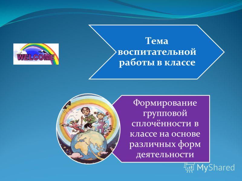 Тема воспитательной работы в классе Формирование групповой сплочённости в классе на основе различных форм деятельности