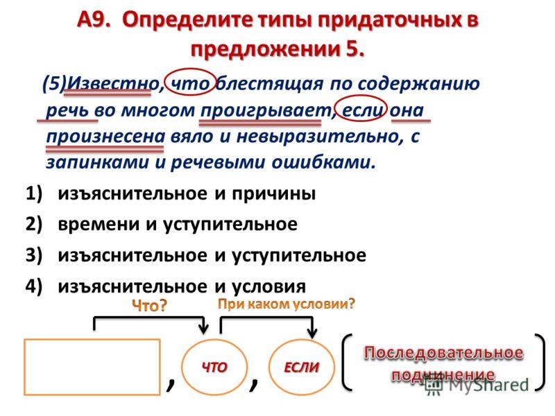А9. Определите типы придаточных в предложении 5. (5)Известно, что блестящая по содержанию речь во многом проигрывает, если она произнесена вяло и невыразительно, с запинками и речевыми ошибками. 1) изъяснительное и причины 2) времени и уступительное