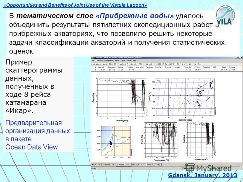 Пример скаттерограммы данных, полученных в ходе 8 рейса катамарана «Икар». Предварительная организация данных в пакете Ocean Data View Gdansk, January, 2013 В тематическом слое «Прибрежные воды» удалось объединить результаты пятилетних экспедиционных