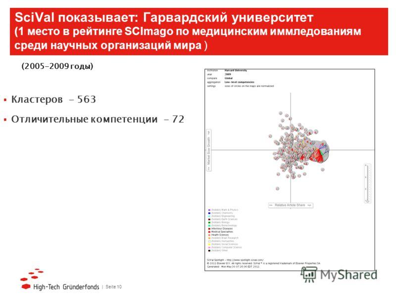 | Seite 10 SciVal показывает: Гарвардский университет (1 место в рейтинге SСImago по медицинским иммледованиям среди научных организаций мира ) Кластеров - 563 Отличительные компетенции - 72 (2005-2009 годы)