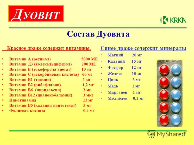 10 Состав Дуовита Красное драже содержит витамины : Витамин А (ретинол) 5000 МЕ Витамин Д3 (холекальциферол) 200 МЕ Витамин Е (токоферола ацетат) 10 мг Витамин С (аскорбиновая кислота) 60 мг Витамин В1 (тиамин) 1 мг Витамин В2 (рибофлавин) 1,2 мг Вит