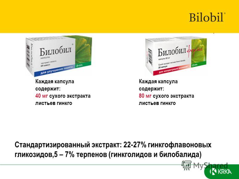 Каждая капсула содержит: 40 мг сухого экстракта листьев гинкго Каждая капсула содержит: 80 мг сухого экстракта листьев гинкго Стандартизированный экстракт: 22-27% гинкгофлавоновых гликозидов,5 – 7% терпенов (гинкголидов и билобалида)