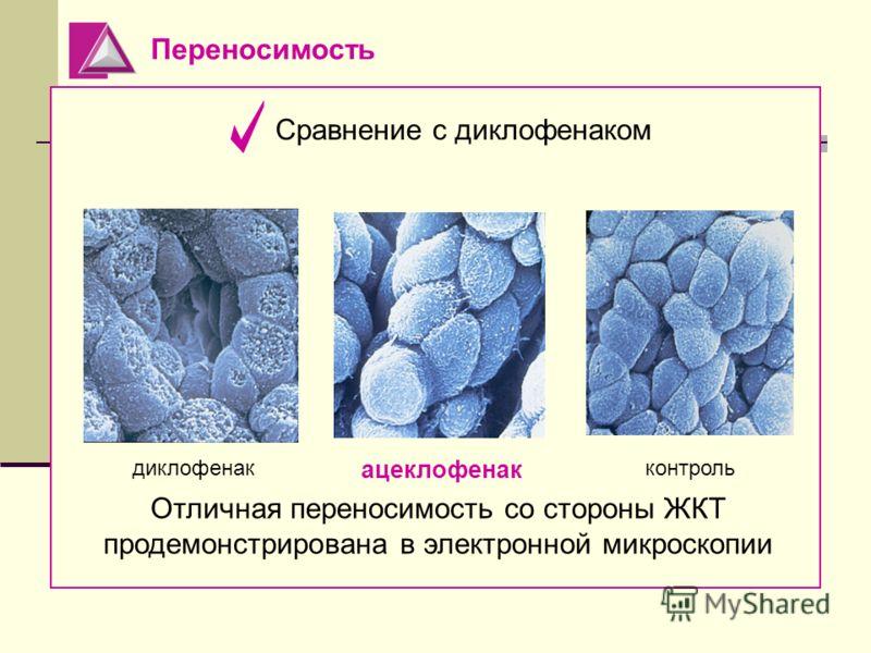 Переносимость диклофенак ацеклофенак контроль Сравнение с диклофенаком Отличная переносимость со стороны ЖКТ продемонстрирована в электронной микроскопии