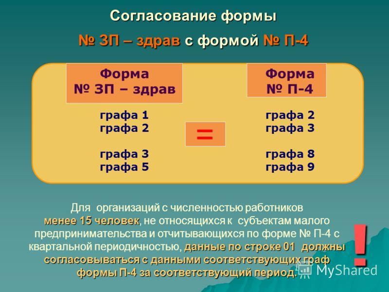 = Согласование формы ЗП – здрав с формой П-4 Форма ЗП – здрав графа 1 графа 2 графа 3 графа 5 менее 15 человек данные по строке 01 должны согласовываться с данными соответствующих граф формы П-4 за соответствующий период. Для организаций с численност