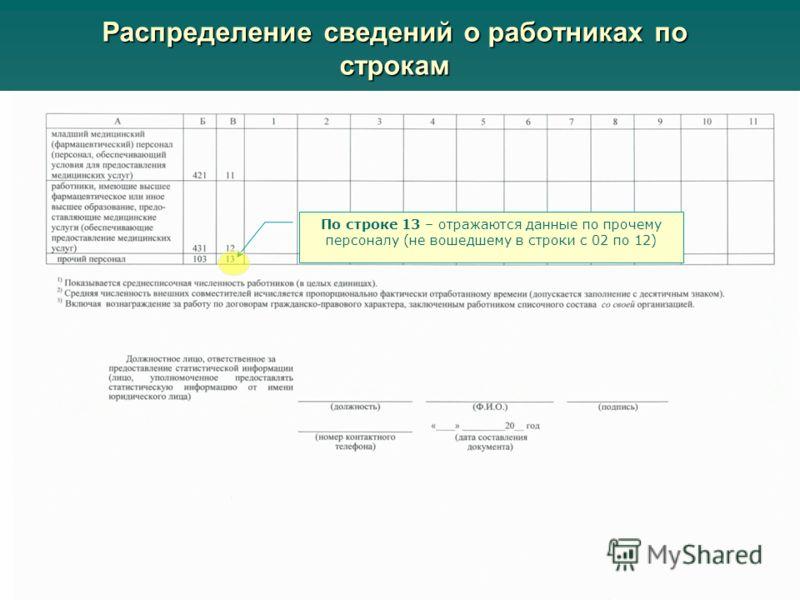 По строке 13 – отражаются данные по прочему персоналу (не вошедшему в строки с 02 по 12) Распределение сведений о работниках по строкам