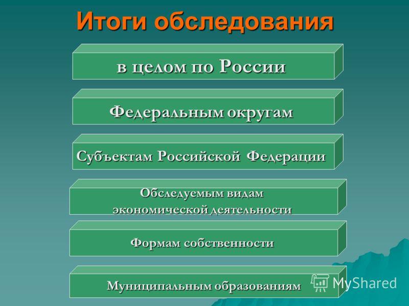 Итоги обследования Субъектам Российской Федерации в целом по России Обследуемым видам экономической деятельности Формам собственности Муниципальным образованиям Федеральным округам