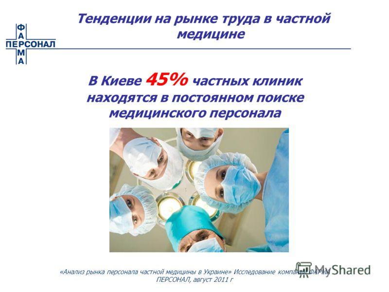 В Киеве 45% частных клиник находятся в постоянном поиске медицинского персонала Тенденции на рынке труда в частной медицине «Анализ рынка персонала частной медицины в Украине» Исследование компании ФАРМА ПЕРСОНАЛ, август 2011 г