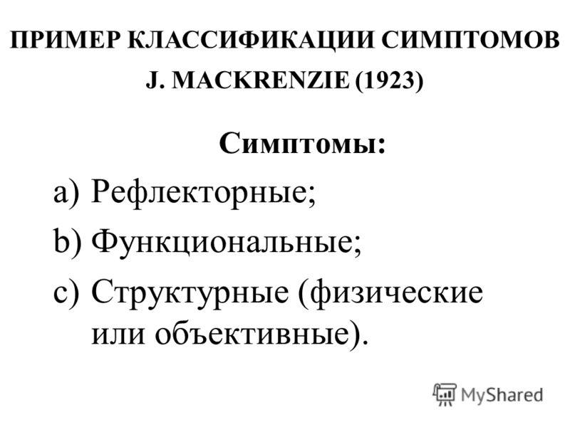 J. MACKRENZIE (1923) Симптомы: a)Рефлекторные; b)Функциональные; c)Структурные (физические или объективные). ПРИМЕР КЛАССИФИКАЦИИ СИМПТОМОВ