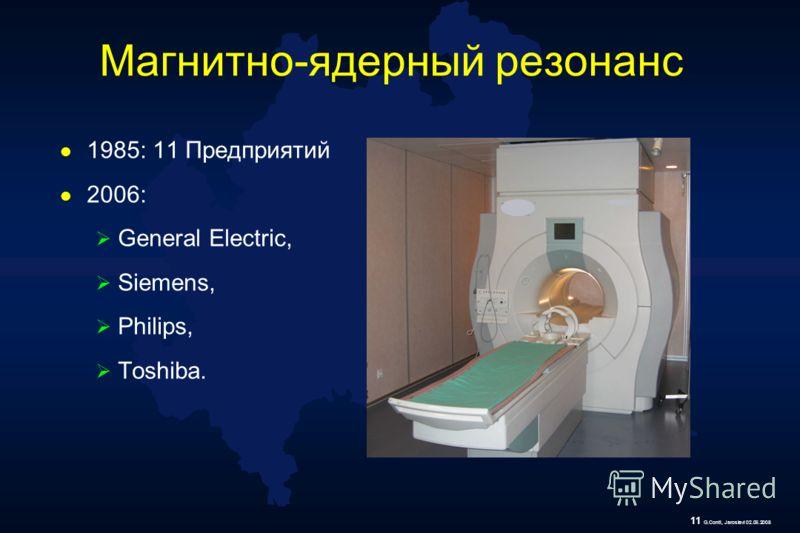 11 G.Conti, Jaroslavl 02.06.2008 Магнитно-ядерный резонанс l 1985: 11 Предприятий l 2006: General Electric, Siemens, Philips, Toshiba.