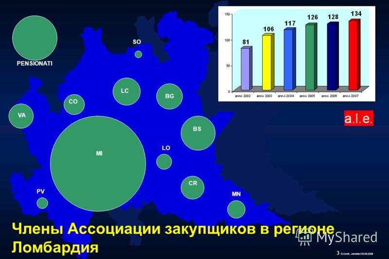 3 G.Conti, Jaroslavl 02.06.2008 MI PENSIONATI LC VA BS MN LO PV BG CO CR SO Члены Ассоциации закупщиков в регионе Ломбардия