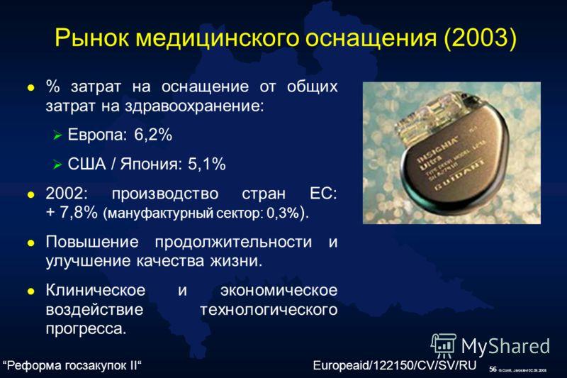 56 G.Conti, Jaroslavl 02.06.2008 l % затрат на оснащение от общих затрат на здравоохранение: Европа: 6,2% США / Япония: 5,1% l 2002: производство стран ЕС: + 7,8% (мануфактурный сектор: 0,3% ). l Повышение продолжительности и улучшение качества жизни